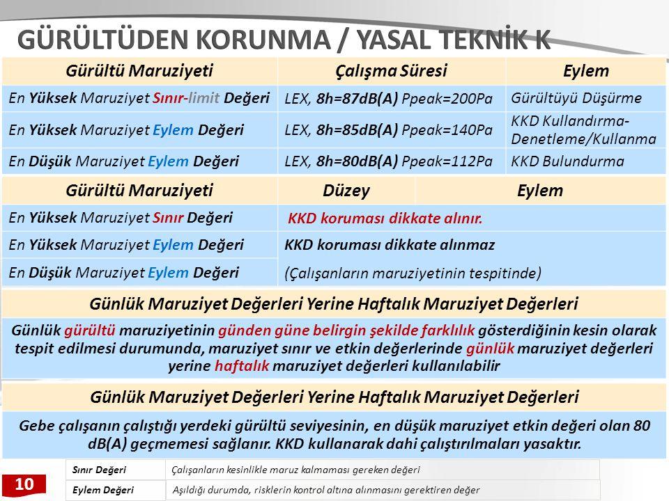 GÜRÜLTÜDEN KORUNMA / YASAL TEKNİK K