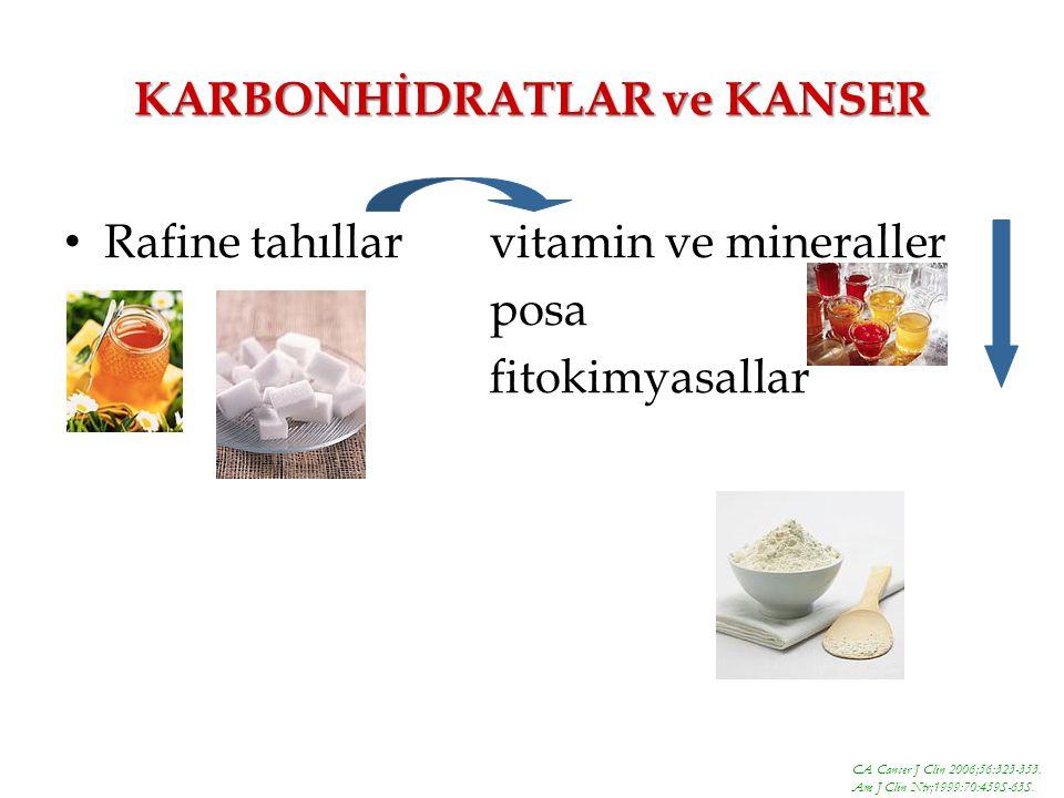 KARBONHİDRATLAR ve KANSER