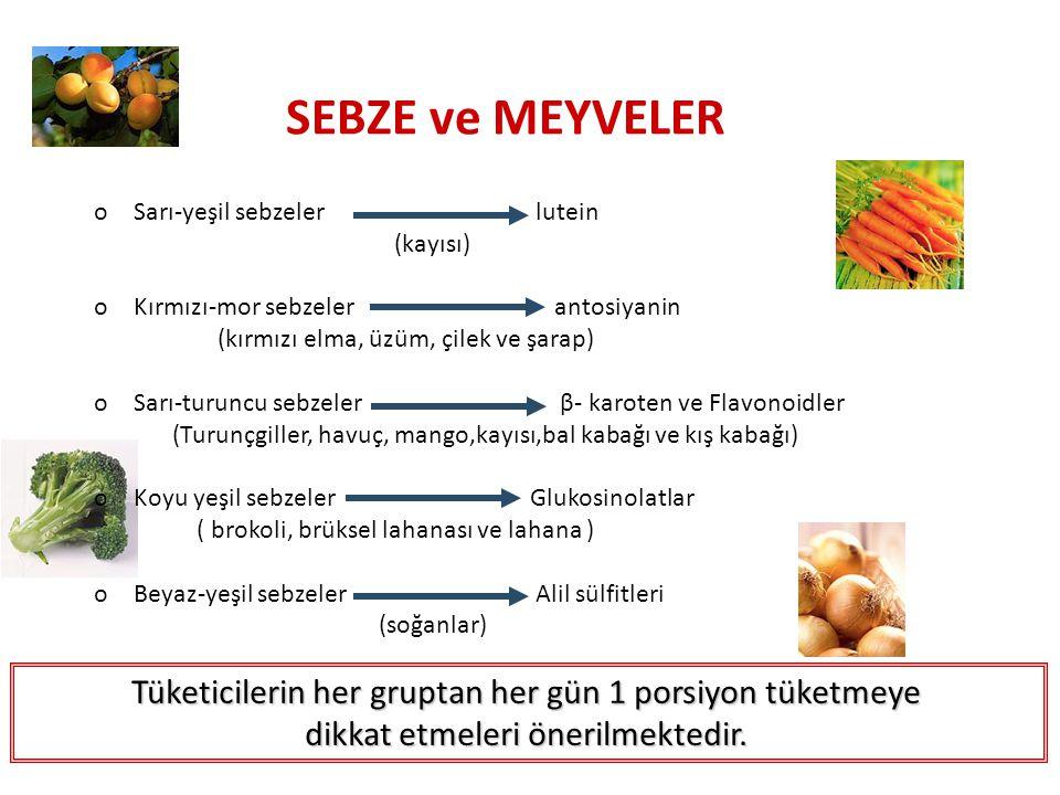 SEBZE ve MEYVELER Sarı-yeşil sebzeler lutein. (kayısı) Kırmızı-mor sebzeler antosiyanin.