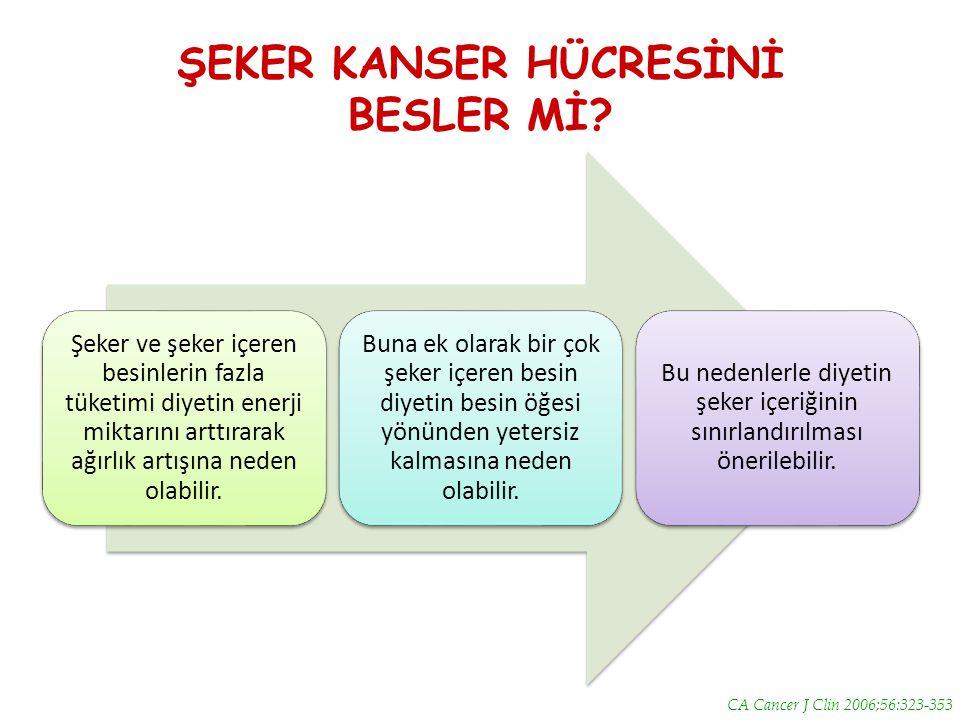 ŞEKER KANSER HÜCRESİNİ BESLER Mİ