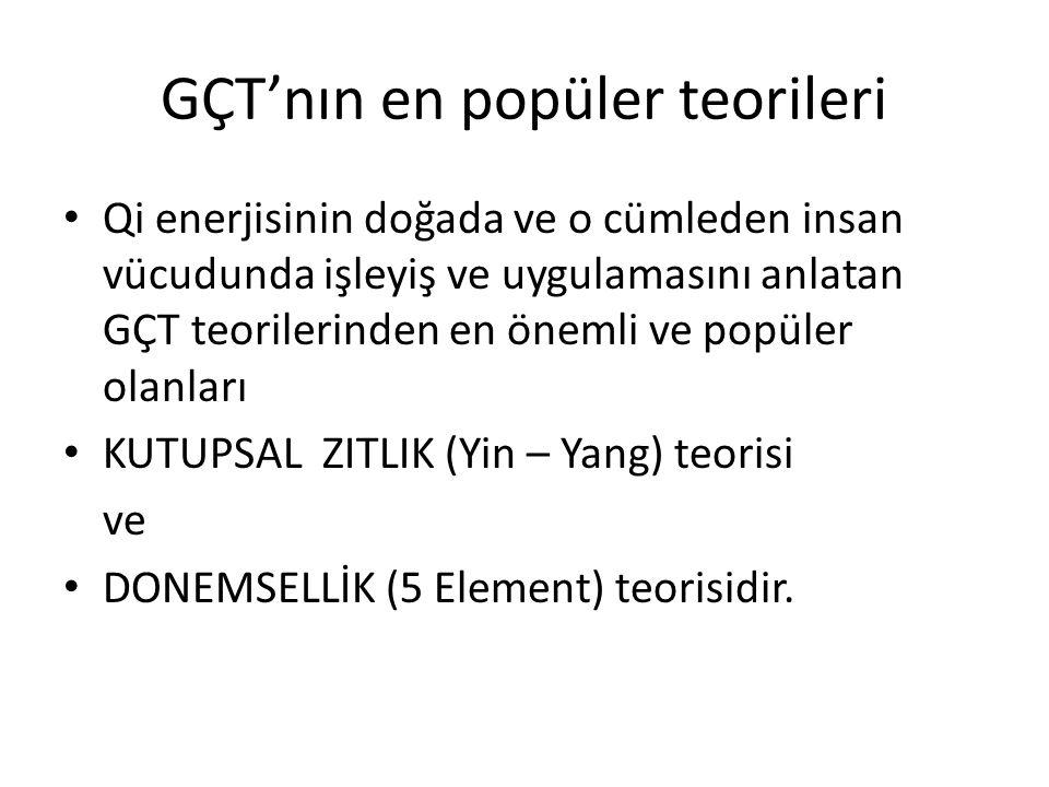 GÇT'nın en popüler teorileri