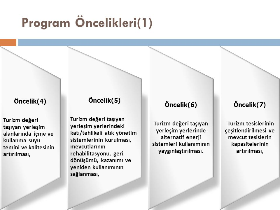 Program Öncelikleri(1)