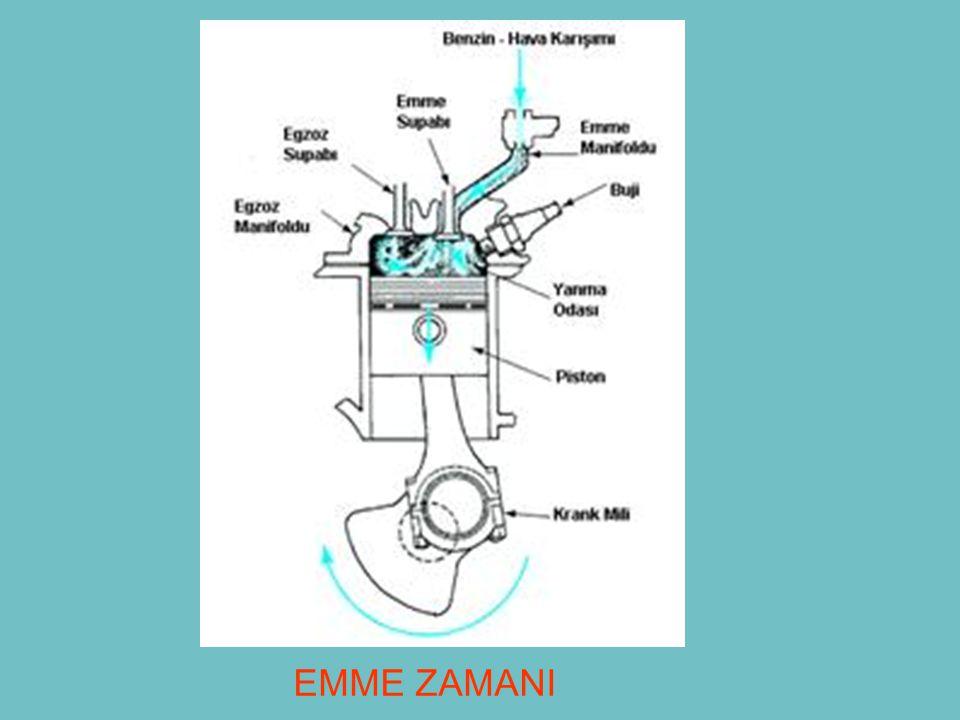 EMME ZAMANI