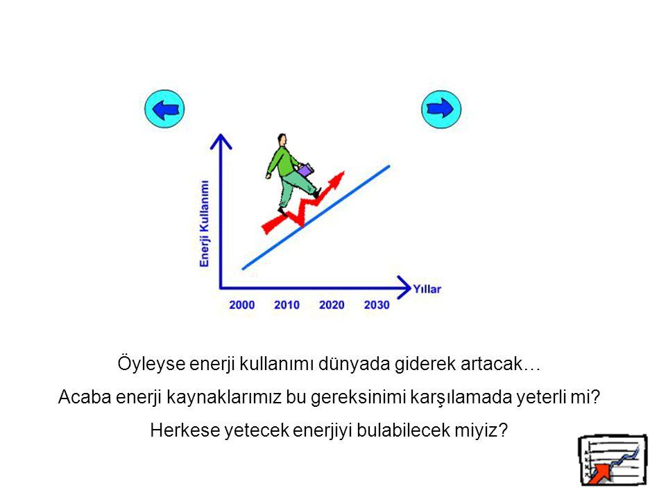 Öyleyse enerji kullanımı dünyada giderek artacak…