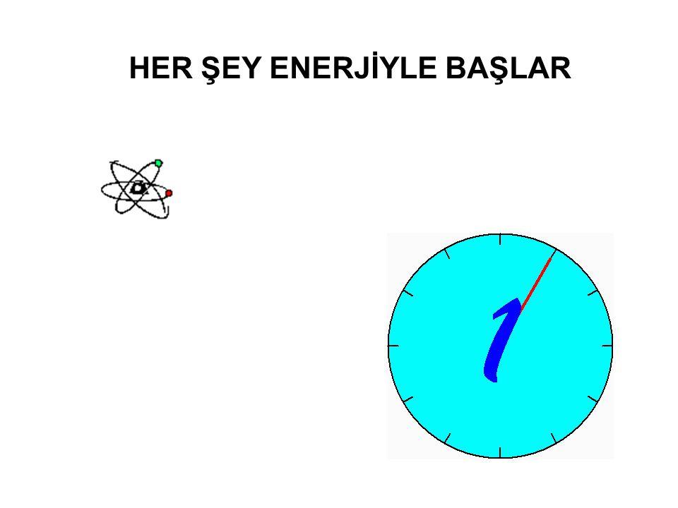 HER ŞEY ENERJİYLE BAŞLAR