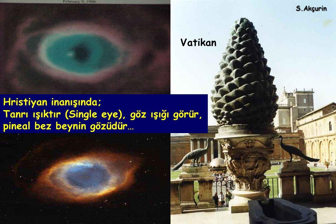 Hristiyan inanışında; Tanrı ışıktır (Single eye), göz ışığı görür,