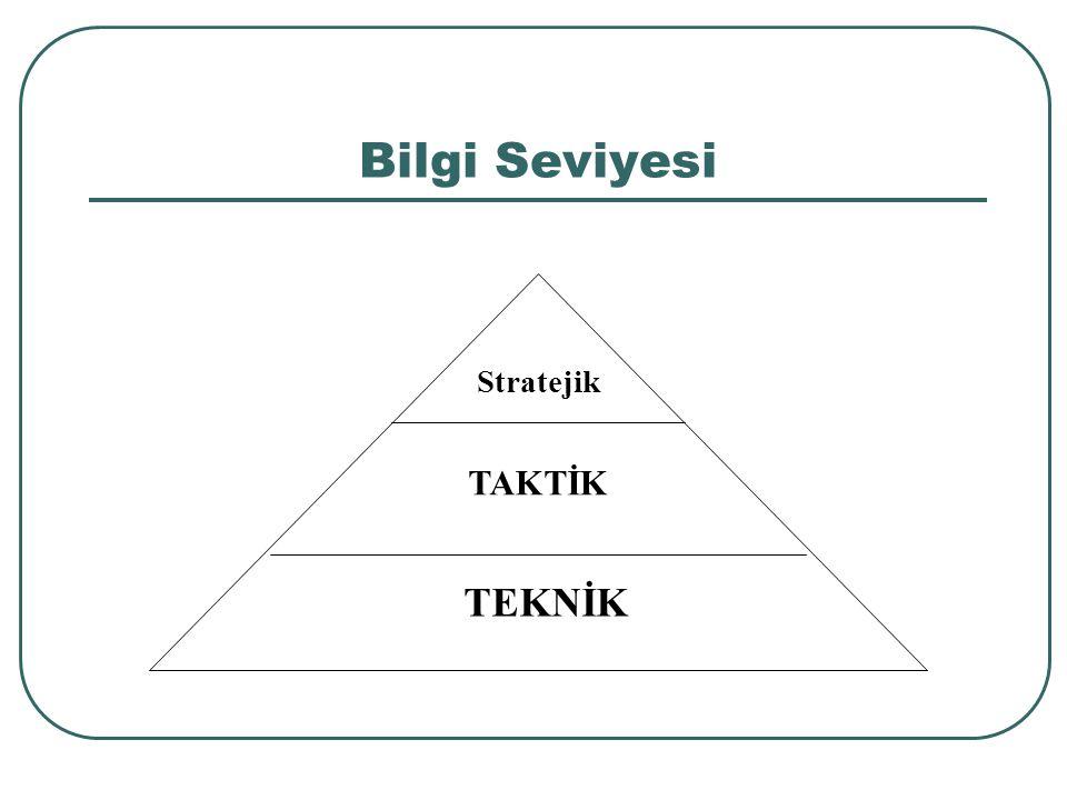 Bilgi Seviyesi TEKNİK TAKTİK Stratejik