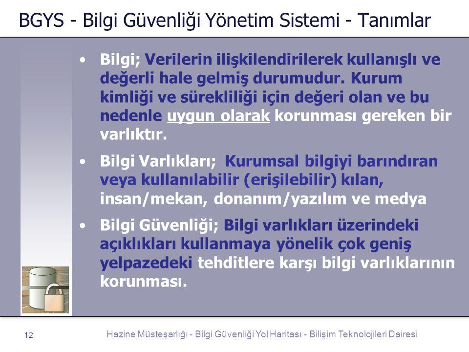BGYS - Bilgi Güvenliği Yönetim Sistemi - Tanımlar