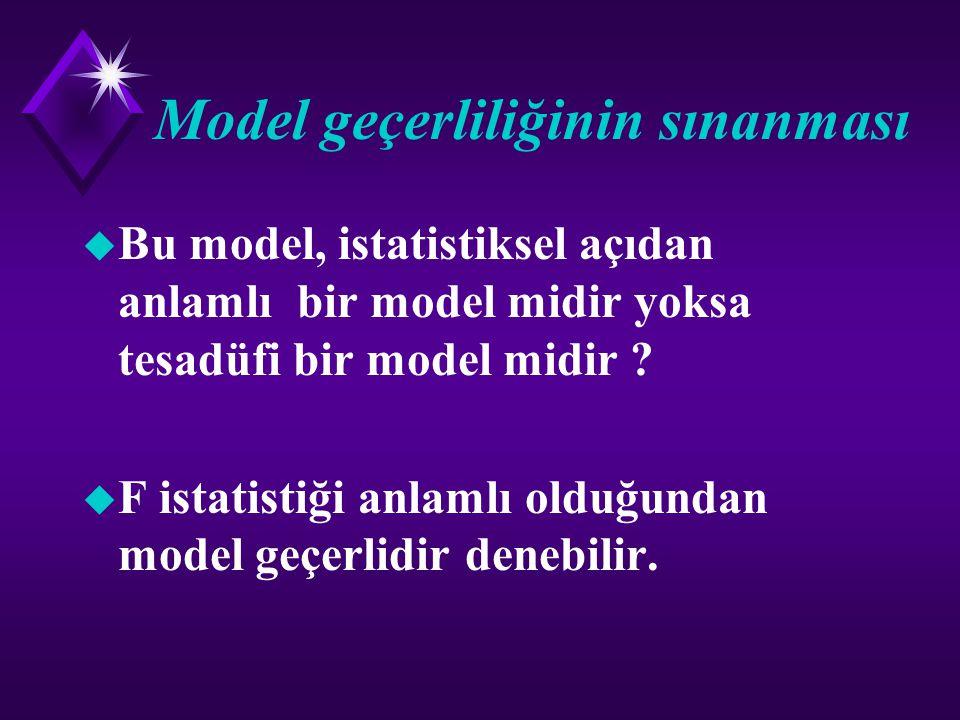 Model geçerliliğinin sınanması