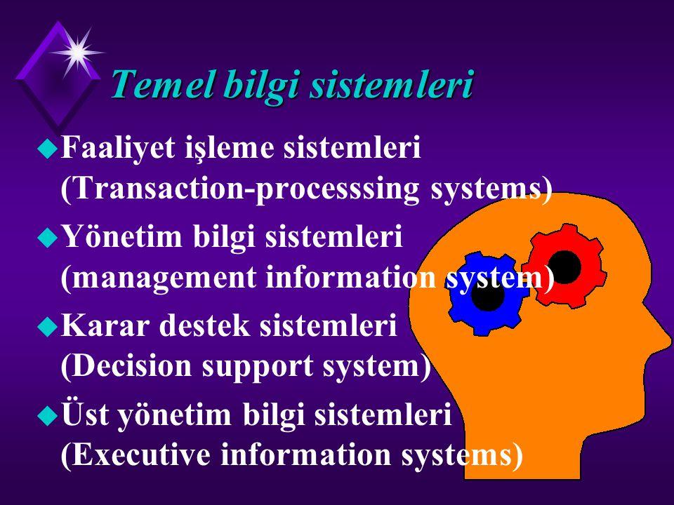 Temel bilgi sistemleri