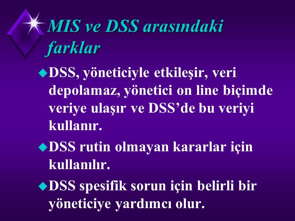 MIS ve DSS arasındaki farklar