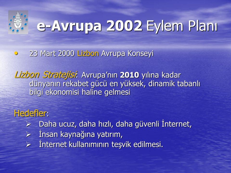 e-Avrupa 2002 Eylem Planı 23 Mart 2000 Lizbon Avrupa Konseyi.