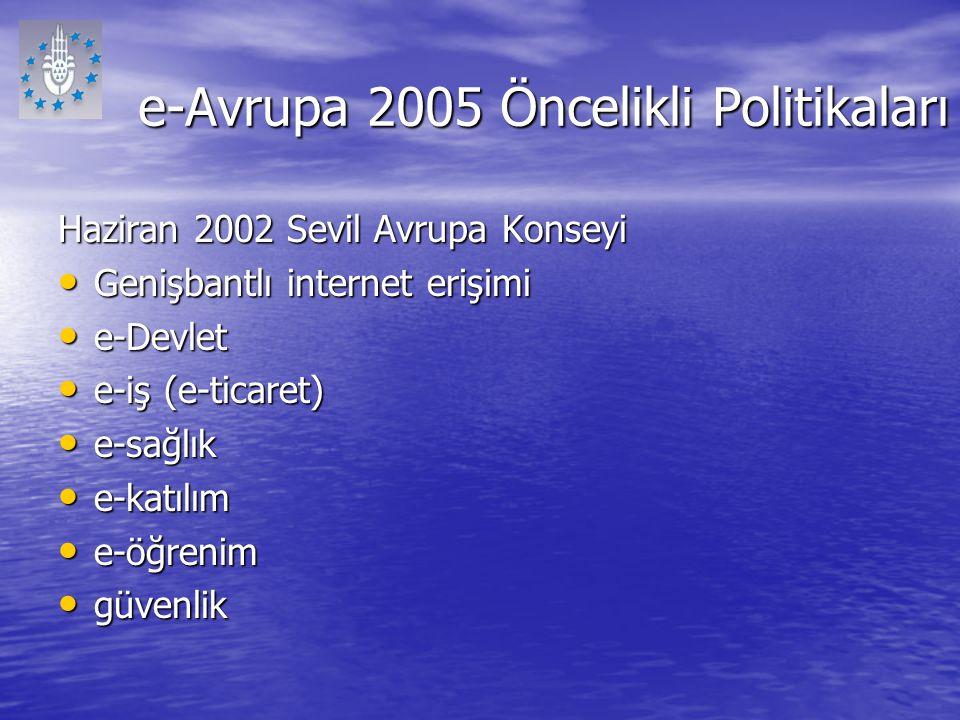 e-Avrupa 2005 Öncelikli Politikaları