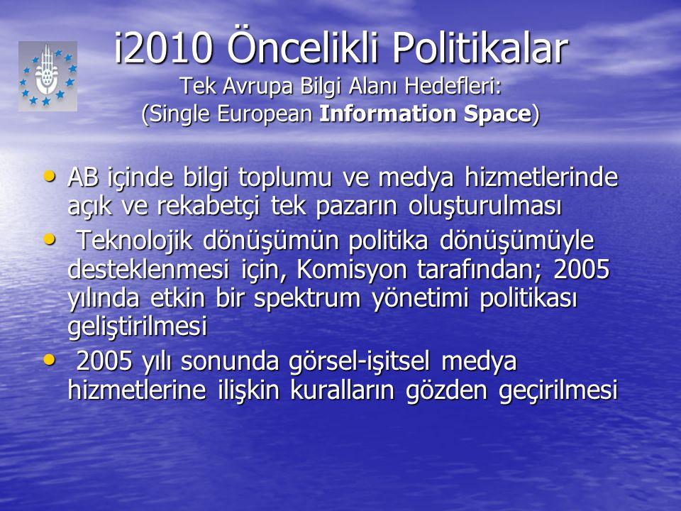 i2010 Öncelikli Politikalar Tek Avrupa Bilgi Alanı Hedefleri: (Single European Information Space)