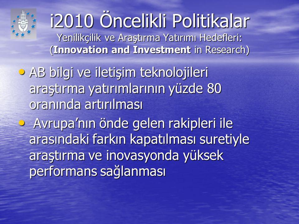 i2010 Öncelikli Politikalar Yenilikçilik ve Araştırma Yatırımı Hedefleri: (Innovation and Investment in Research)