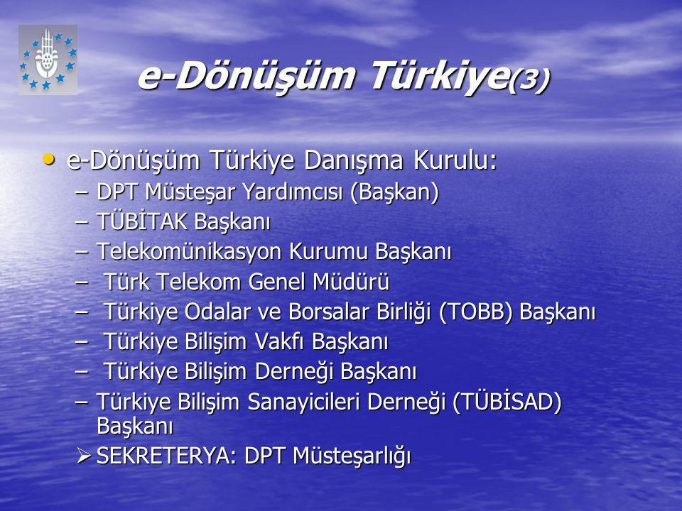 e-Dönüşüm Türkiye(3) e-Dönüşüm Türkiye Danışma Kurulu: