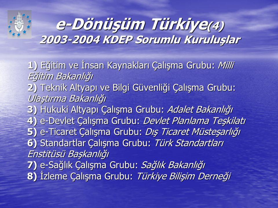 e-Dönüşüm Türkiye(4) 2003-2004 KDEP Sorumlu Kuruluşlar