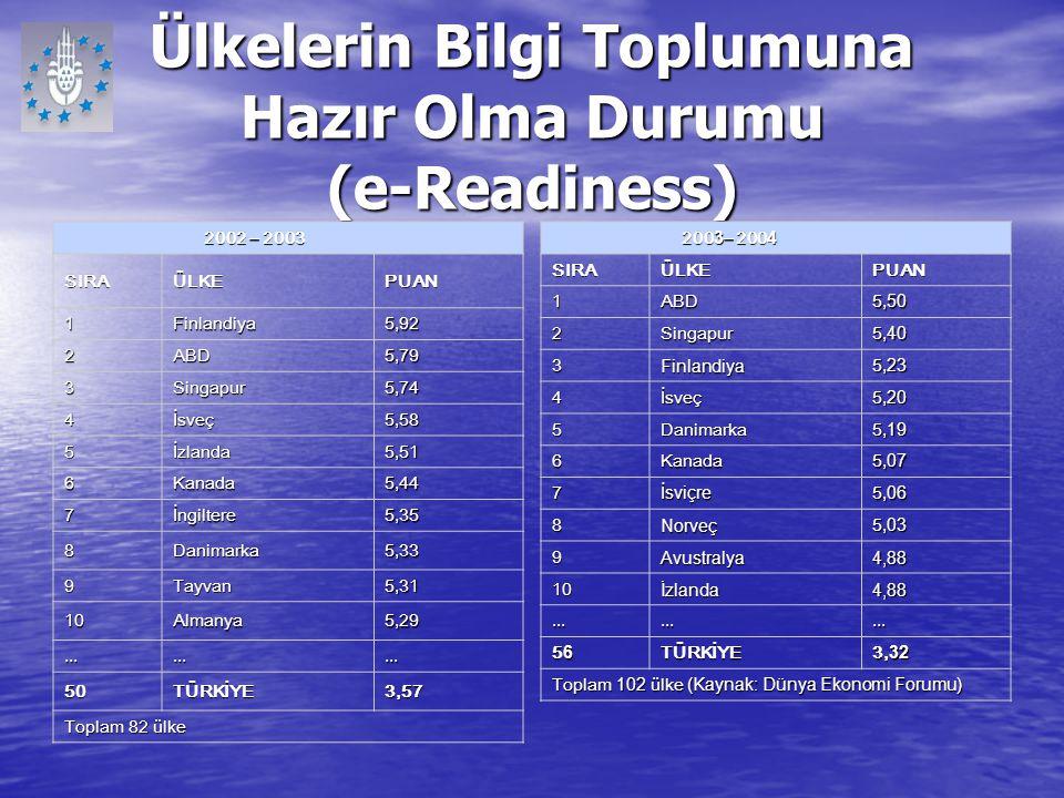 Ülkelerin Bilgi Toplumuna Hazır Olma Durumu (e-Readiness)