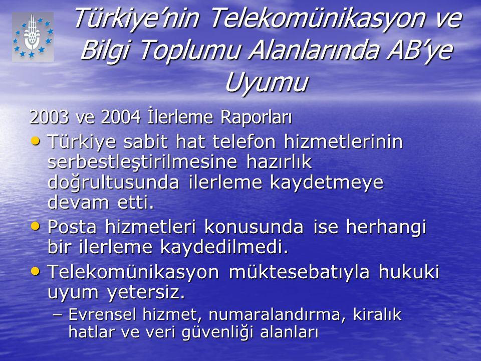 Türkiye'nin Telekomünikasyon ve Bilgi Toplumu Alanlarında AB'ye Uyumu