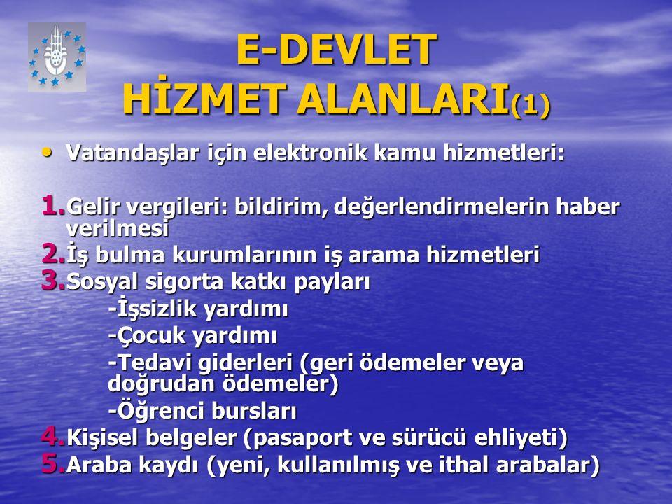 E-DEVLET HİZMET ALANLARI(1)