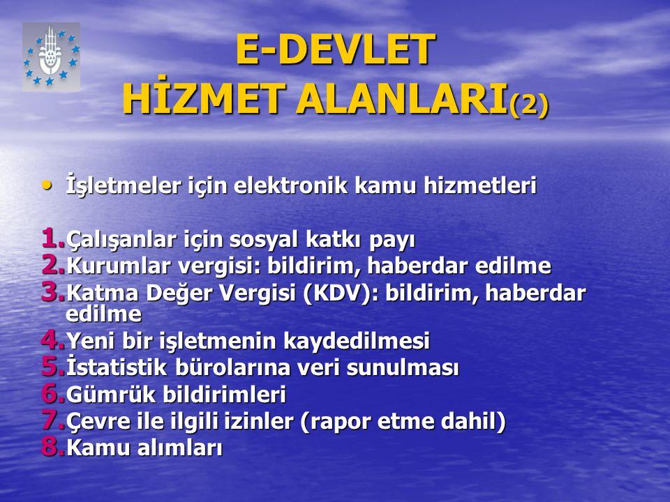 E-DEVLET HİZMET ALANLARI(2)