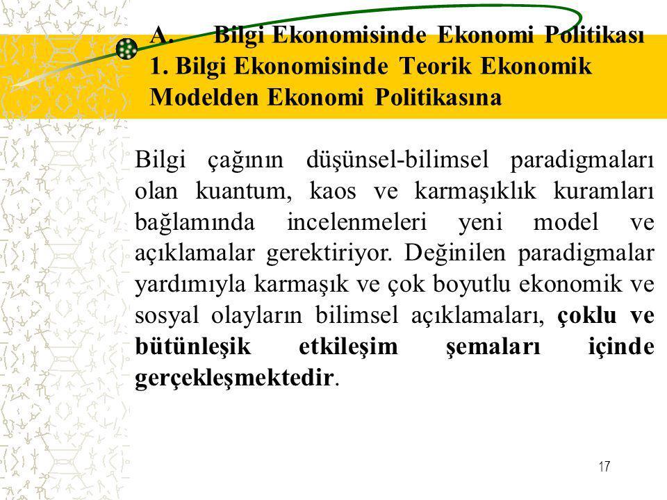 A. Bilgi Ekonomisinde Ekonomi Politikası 1