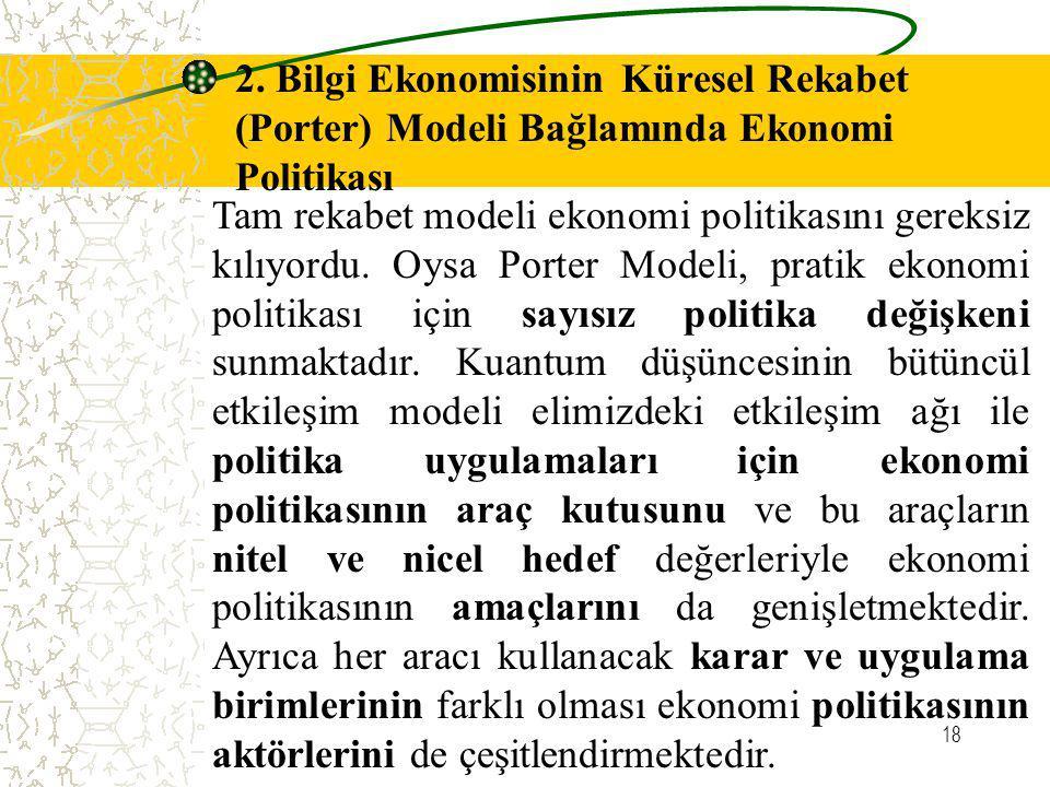 2. Bilgi Ekonomisinin Küresel Rekabet (Porter) Modeli Bağlamında Ekonomi Politikası