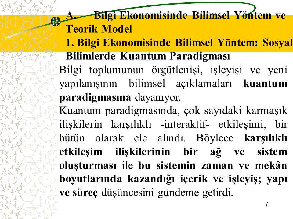 A. Bilgi Ekonomisinde Bilimsel Yöntem ve Teorik Model 1