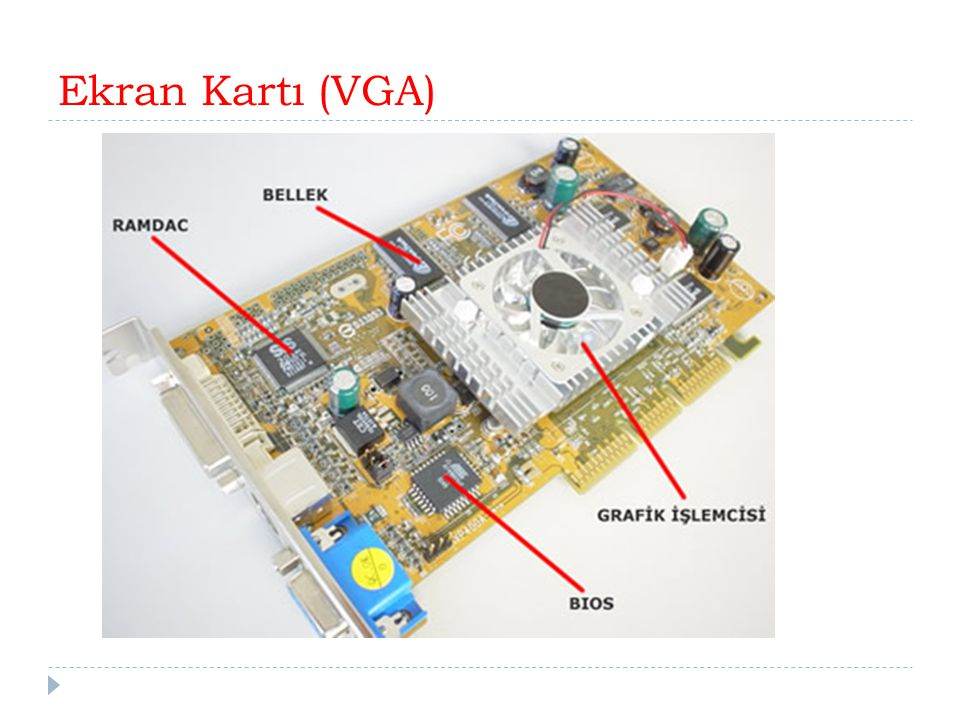 Ekran Kartı (VGA)