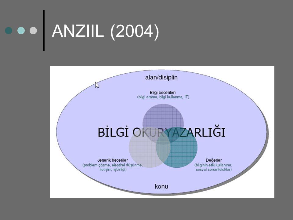 ANZIIL (2004)
