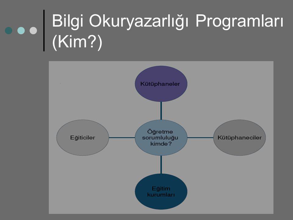 Bilgi Okuryazarlığı Programları (Kim )