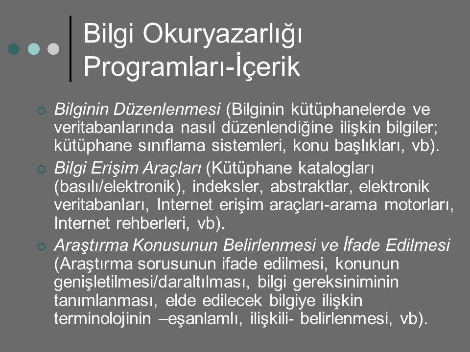 Bilgi Okuryazarlığı Programları-İçerik