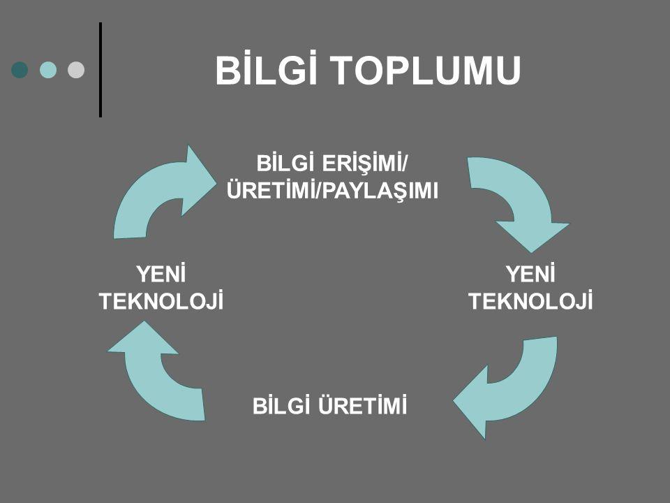 BİLGİ ERİŞİMİ/ ÜRETİMİ/PAYLAŞIMI