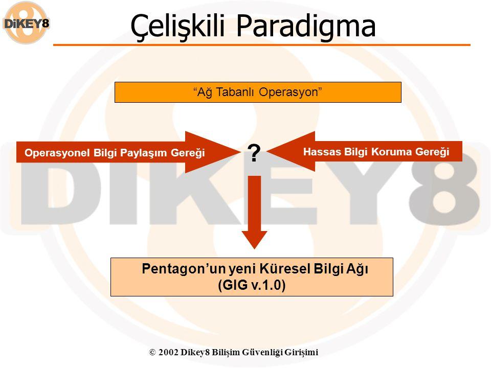 Çelişkili Paradigma Ağ Tabanlı Operasyon