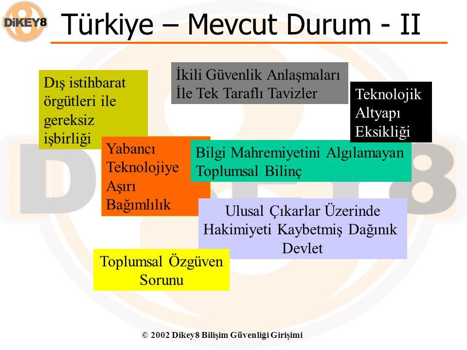 Türkiye – Mevcut Durum - II
