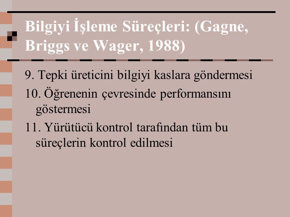 Bilgiyi İşleme Süreçleri: (Gagne, Briggs ve Wager, 1988)
