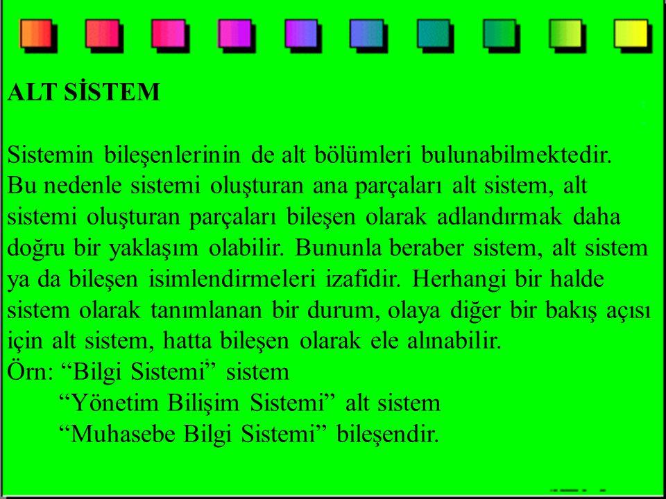 ALT SİSTEM Sistemin bileşenlerinin de alt bölümleri bulunabilmektedir. Bu nedenle sistemi oluşturan ana parçaları alt sistem, alt.