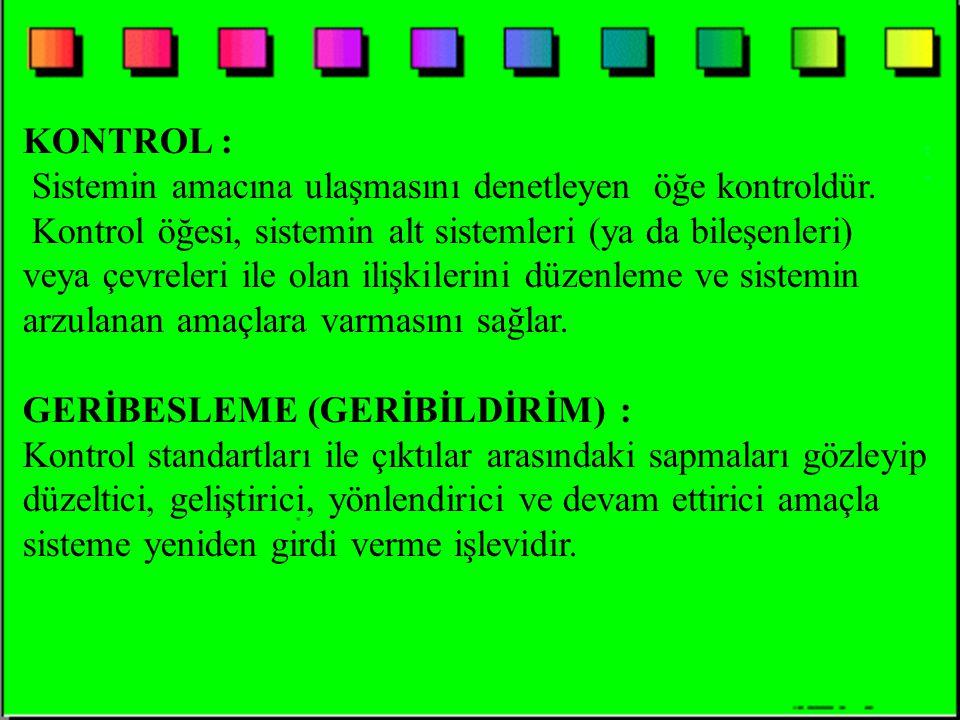 KONTROL : Sistemin amacına ulaşmasını denetleyen öğe kontroldür. Kontrol öğesi, sistemin alt sistemleri (ya da bileşenleri)