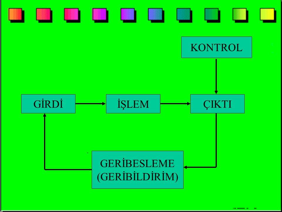 KONTROL GİRDİ İŞLEM ÇIKTI GERİBESLEME (GERİBİLDİRİM)