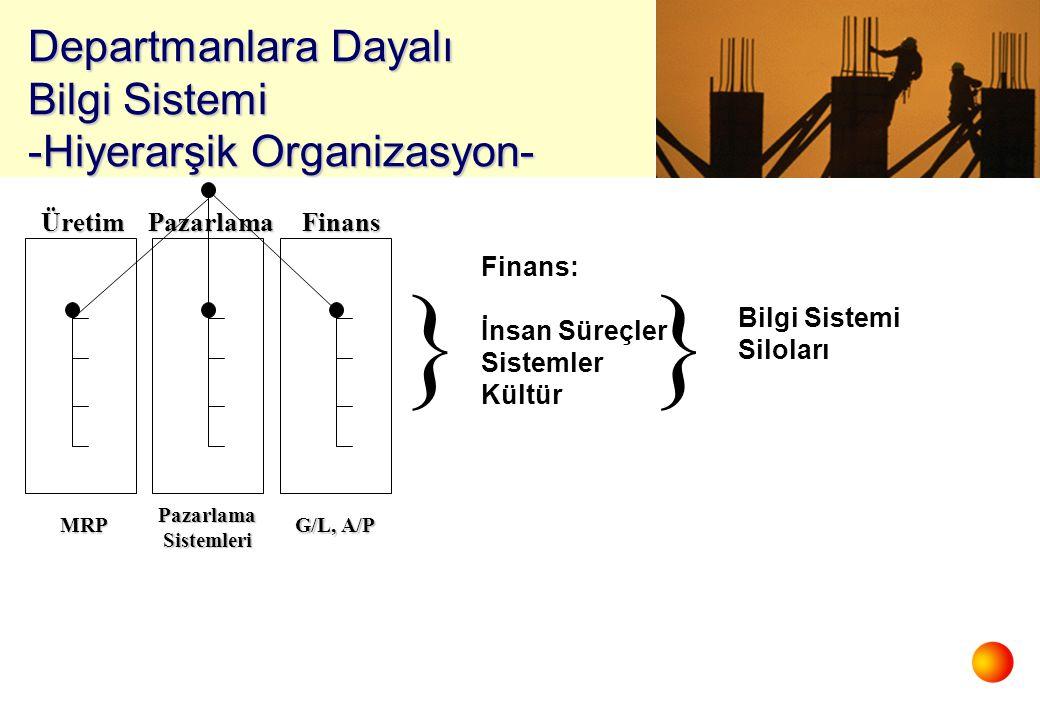 Departmanlara Dayalı Bilgi Sistemi -Hiyerarşik Organizasyon-