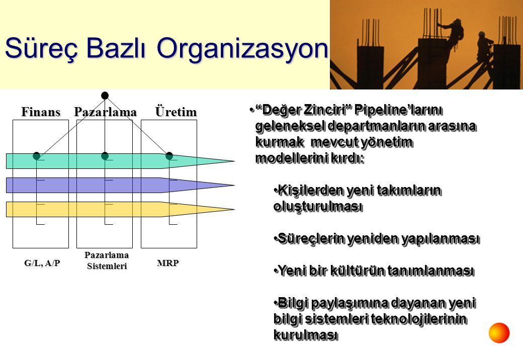 Süreç Bazlı Organizasyon