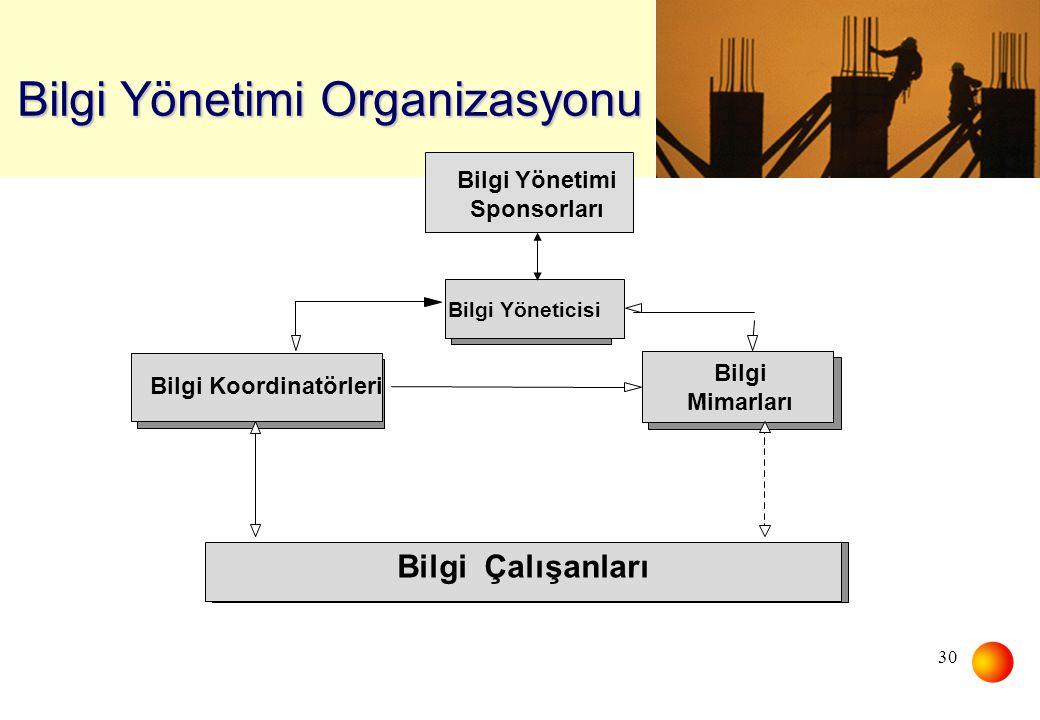 Bilgi Yönetimi Sponsorları