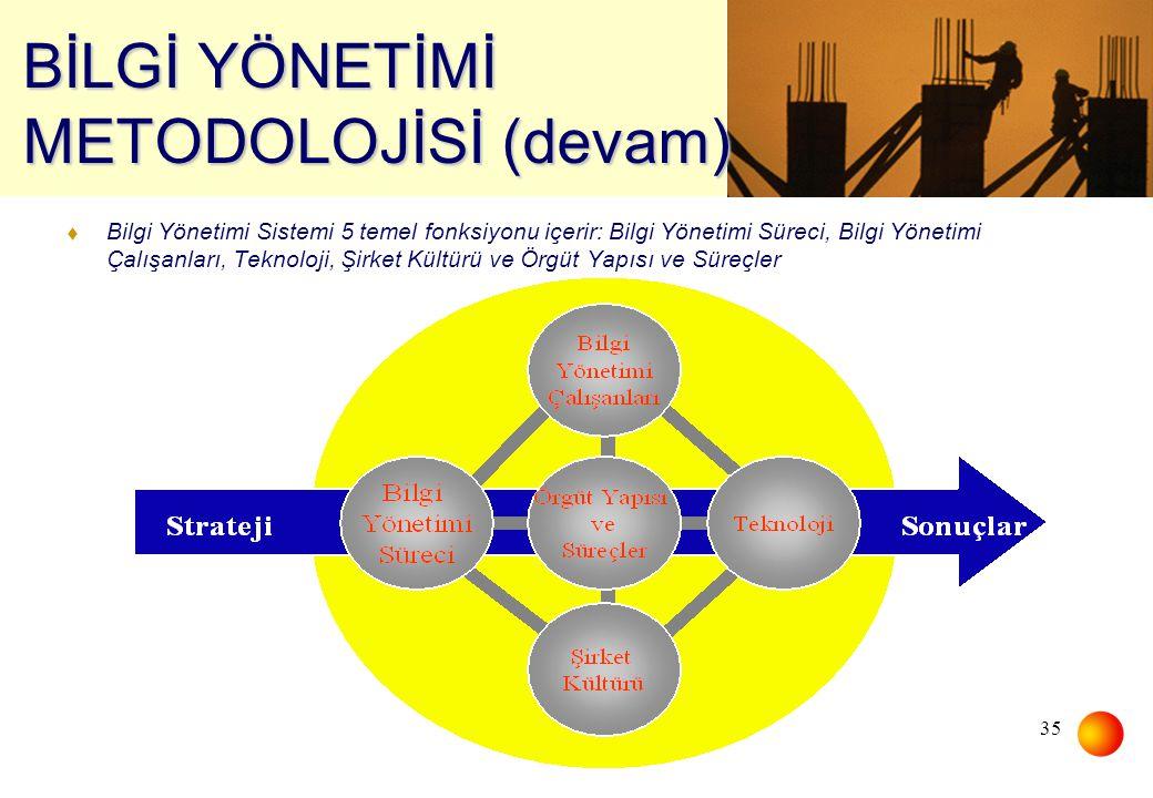 BİLGİ YÖNETİMİ METODOLOJİSİ (devam)