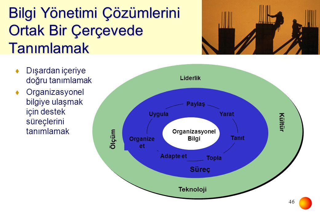 Bilgi Yönetimi Çözümlerini Ortak Bir Çerçevede Tanımlamak
