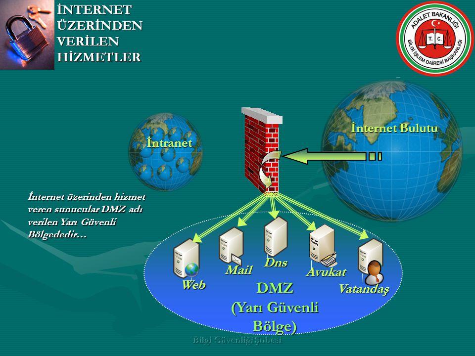 DMZ (Yarı Güvenli Bölge) Bilgi Güvenliği Şubesi