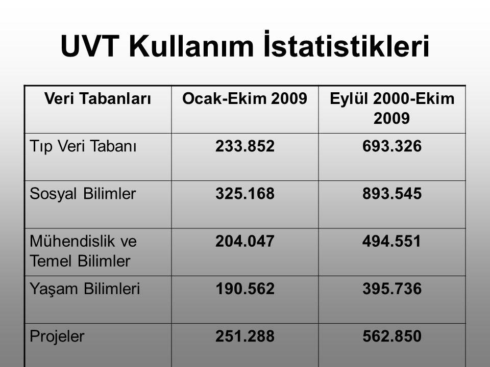 UVT Kullanım İstatistikleri