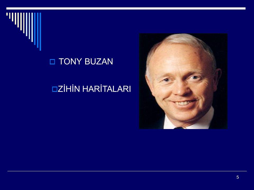 TONY BUZAN ZİHİN HARİTALARI