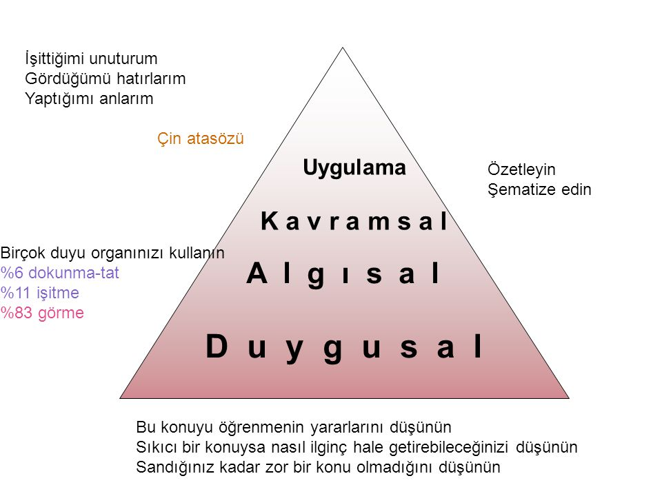 D u y g u s a l A l g ı s a l K a v r a m s a l Uygulama