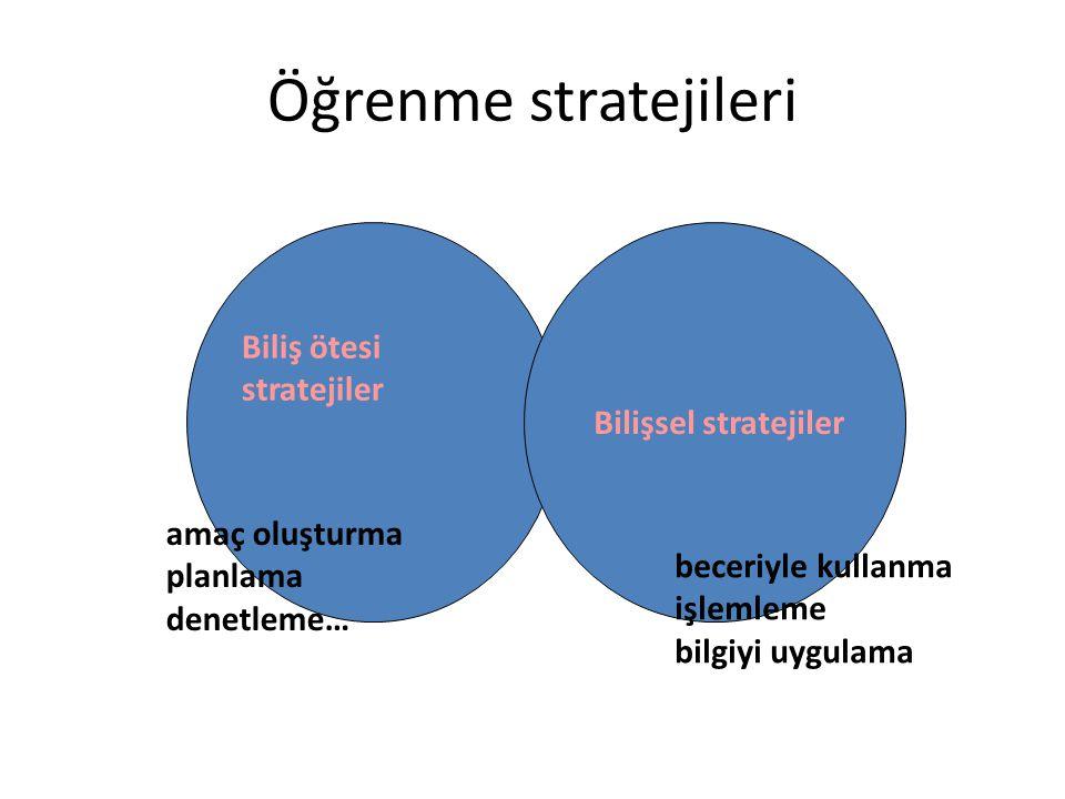 Öğrenme stratejileri Bilişsel stratejiler Biliş ötesi stratejiler