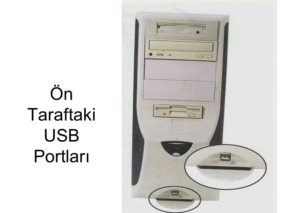 Ön Taraftaki USB Portları